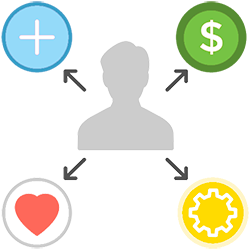Icon to represent employee perks: shape of a person at center, surrounded by 4 short arrows pointing to 4 circles representing different benefits